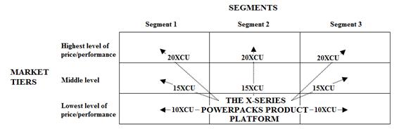 Descripción: Kuvaus: Platform strategy, artikkeli.png